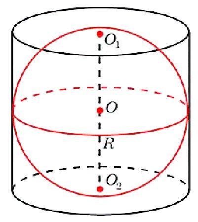 Цилиндр описан около шара