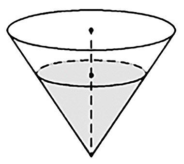 Срсуд в форме конуса