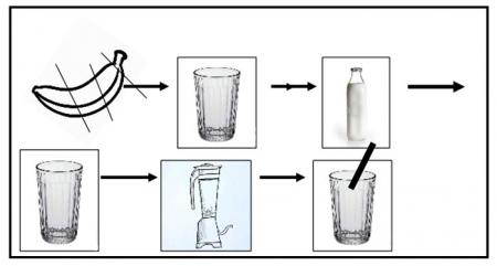 Технологическая карта для приготовления коктейля