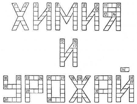 Криптограмма по химии