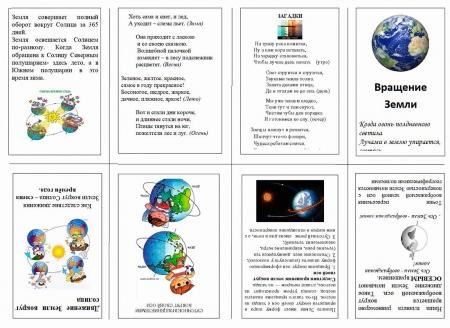 "Pocket Mod ""Вращение Земли"""