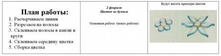 Пример оформления доски