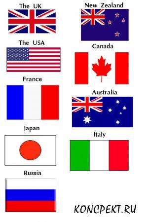 Конспект урока английского языка 5 класс «I am from…»
