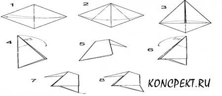 Конспект занятия по конструированию в подготовительной группе на тему «Ворона»